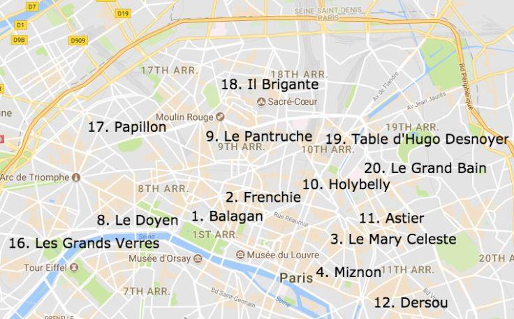 Paris Right Bank Restos